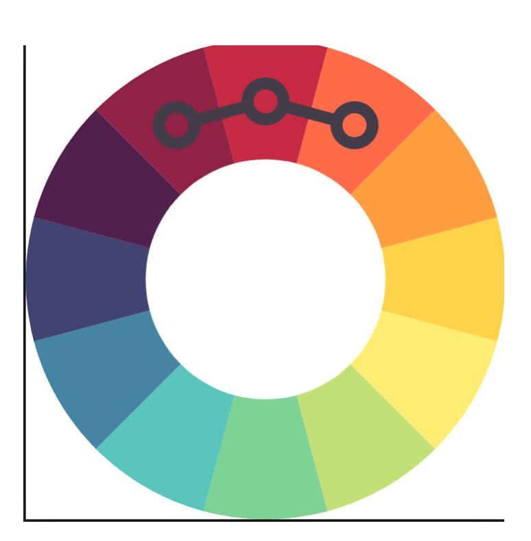 cercle chromatique couleurs analogue associer les couleurs